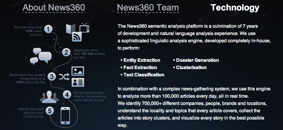 news360-tech