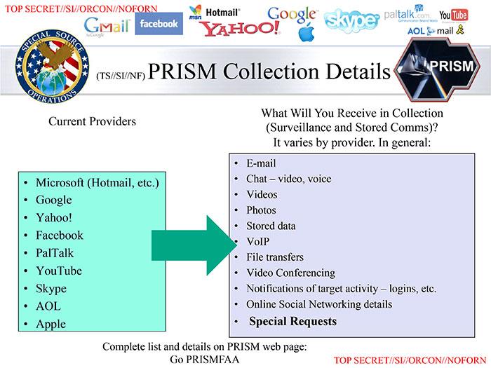 prism-slide-4